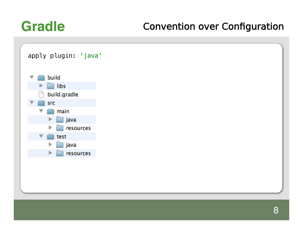 Gradle apply plugin: 'java' Convention over Con...