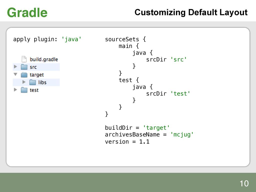 Gradle! apply plugin: 'java' Customizing Defaul...