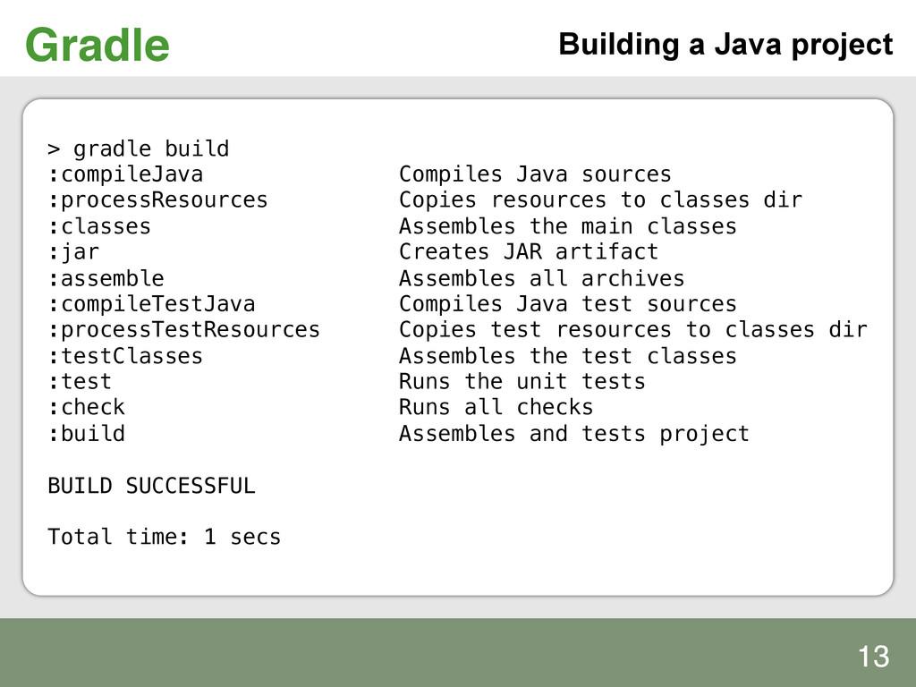 Gradle! > gradle build! :compileJava Compiles J...