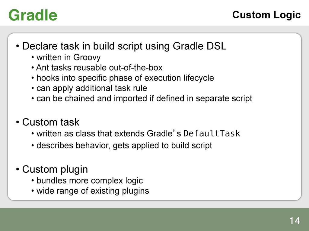 Gradle! Custom Logic • Declare task in build s...