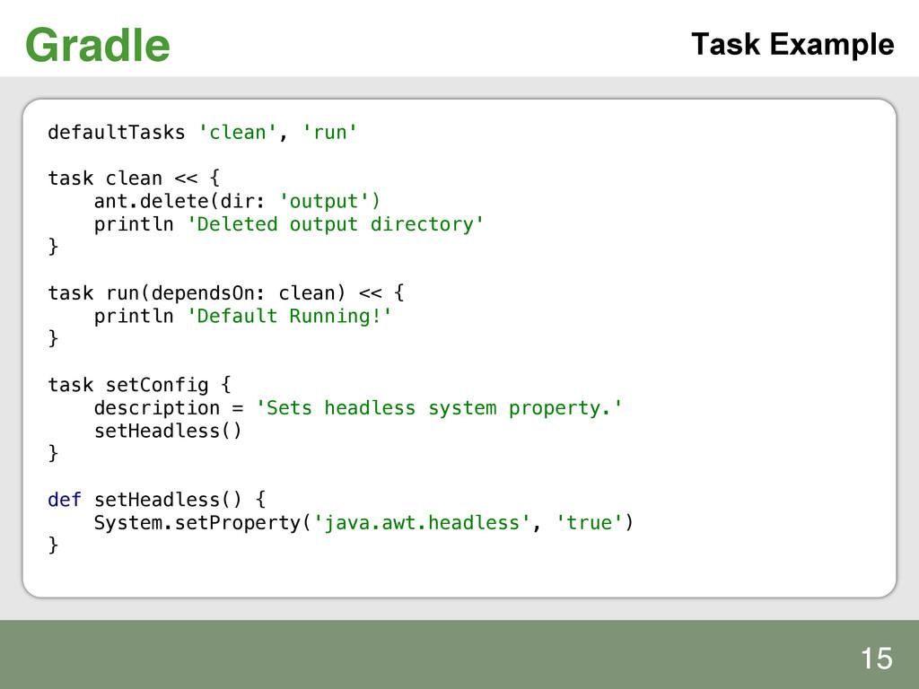 Gradle! Task Example defaultTasks 'clean', 'run...