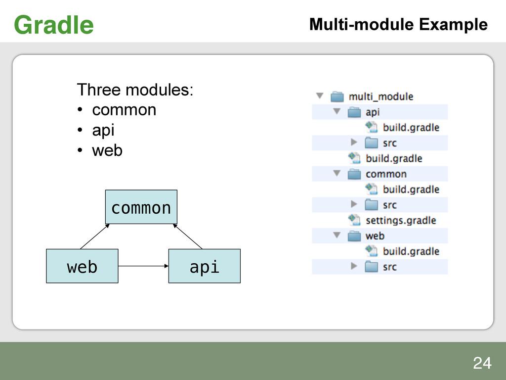 Gradle! Multi-module Example Three modules: • ...