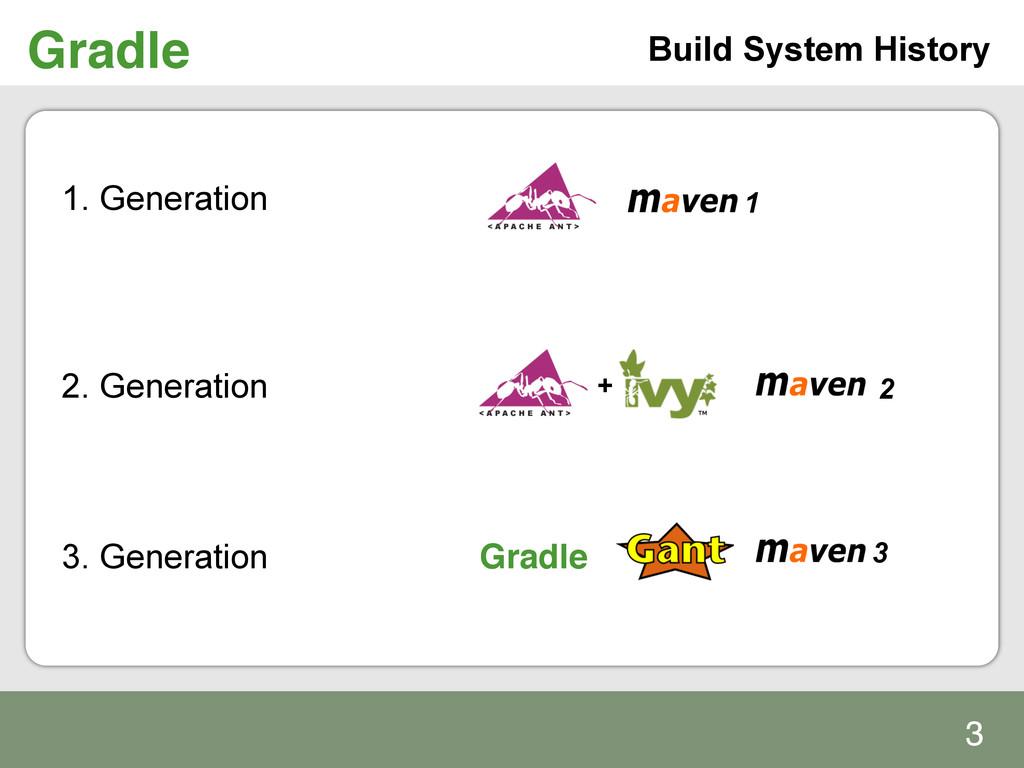 Gradle! Build System History 1. Generation Grad...