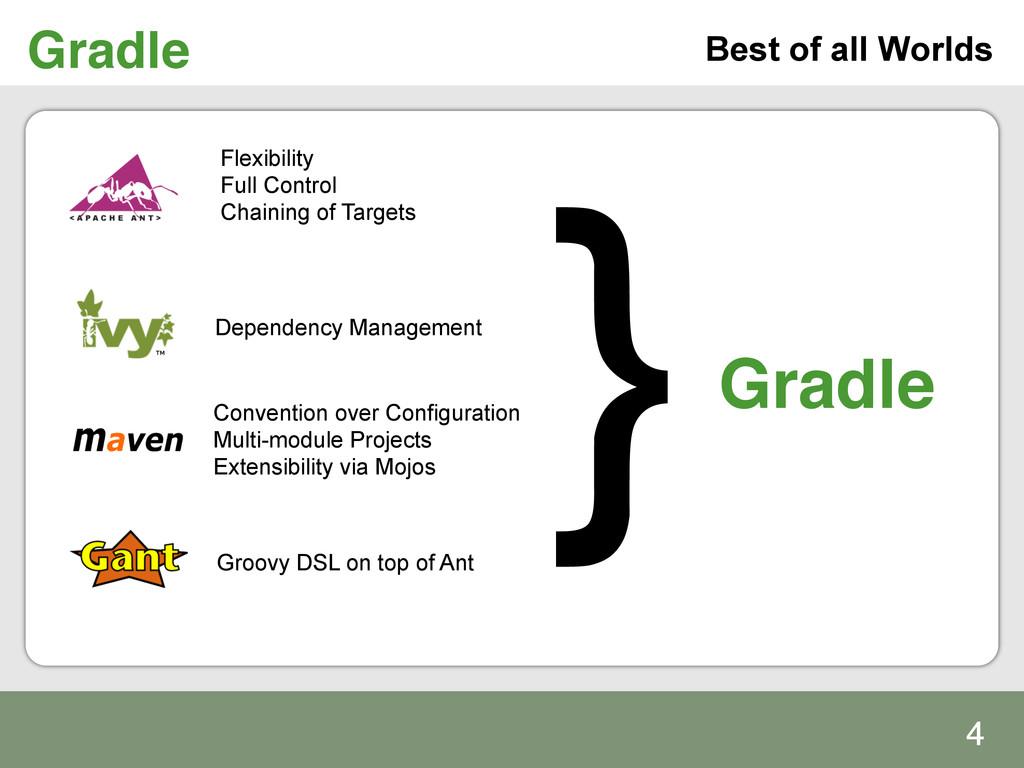 Gradle! Best of all Worlds Gradle! Flexibility ...