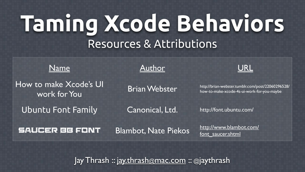 Name Author URL How to make Xcode's UI work for...