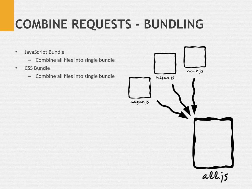COMBINE REQUESTS - BUNDLING • JavaScript Bu...