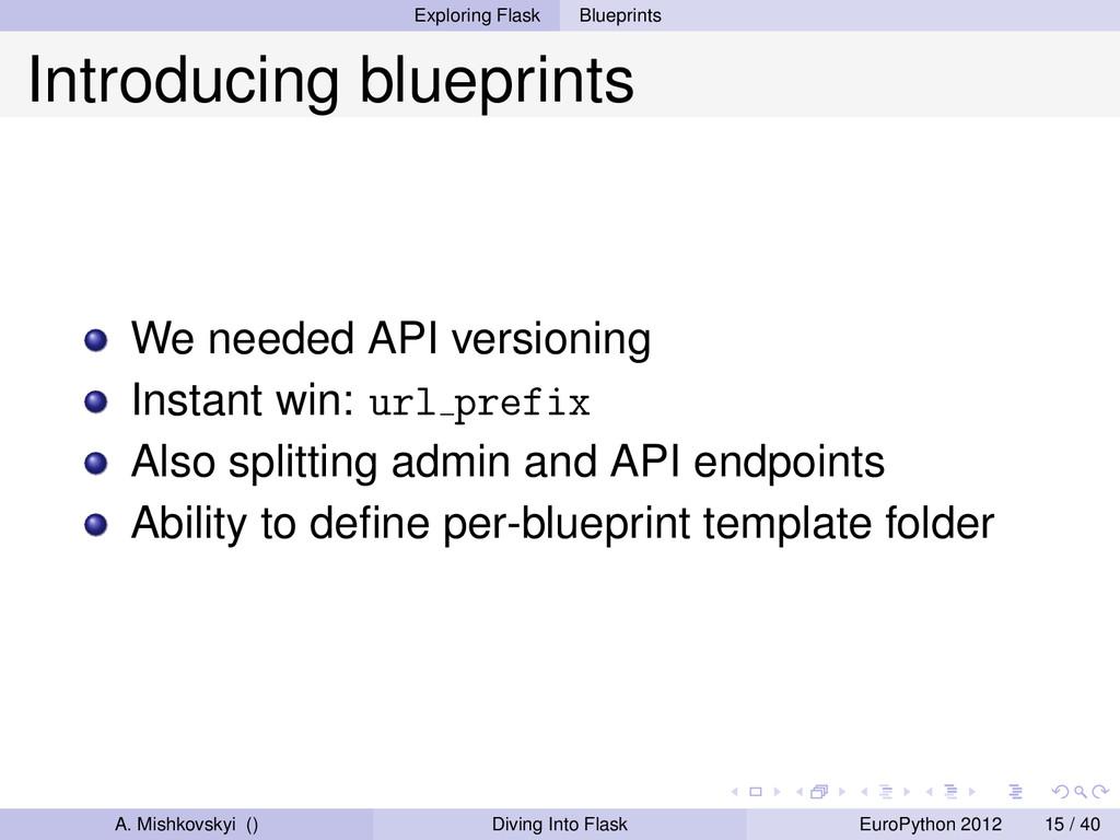 Exploring Flask Blueprints Introducing blueprin...