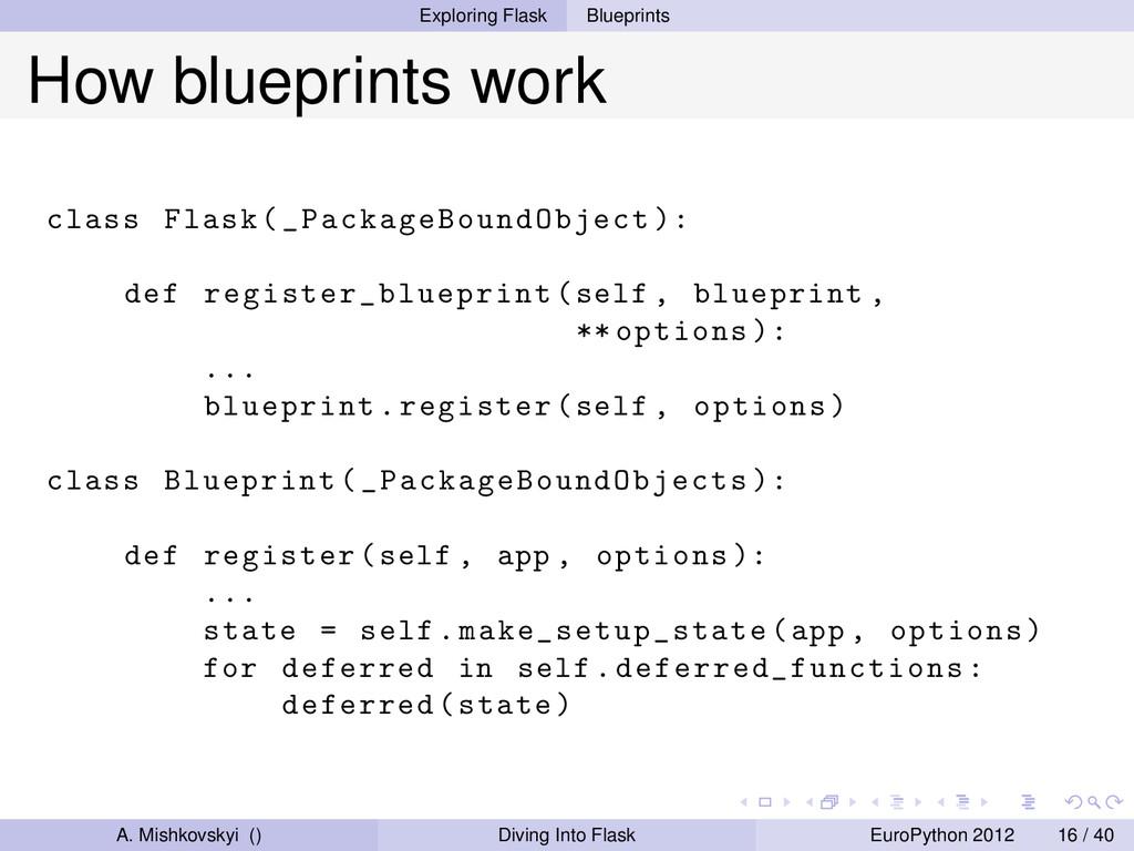 Exploring Flask Blueprints How blueprints work ...