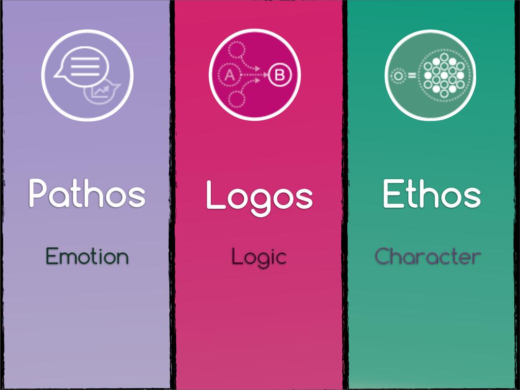 Pathos Logos Ethos Logic Character Emotion