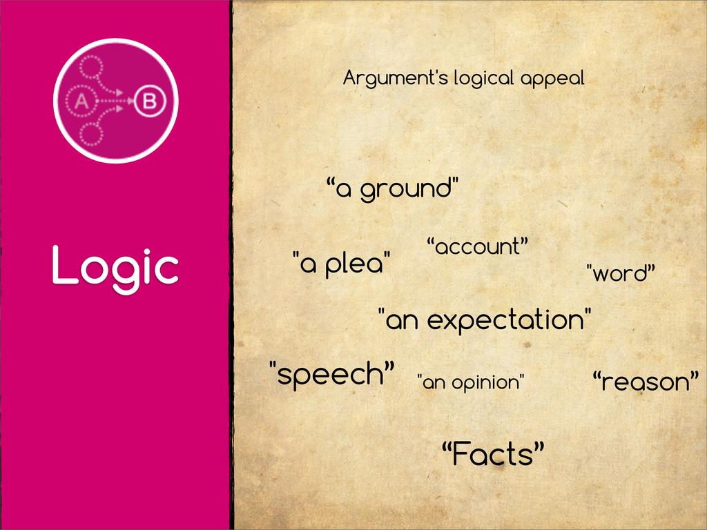 "Logic ""a ground"" ""a plea"" ""an opinion"" ""an expe..."
