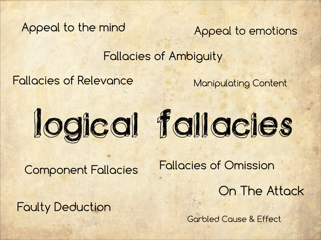Logical Fallacies Appeal to the mind Appeal to ...