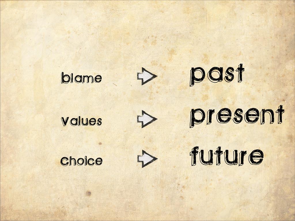 Blame Values Choice past present future