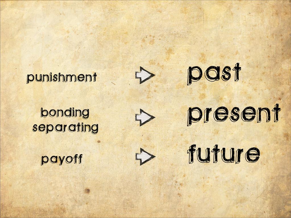 punishment bonding payoff past present future s...