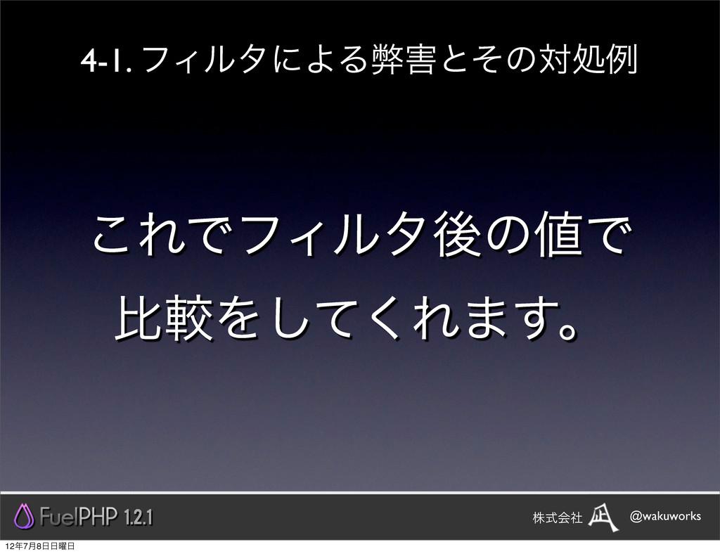 ͜ΕͰϑΟϧλޙͷͰ ൺֱΛͯ͘͠Ε·͢ɻ 1.2.1 @wakuworks גࣜձࣾ 4-...
