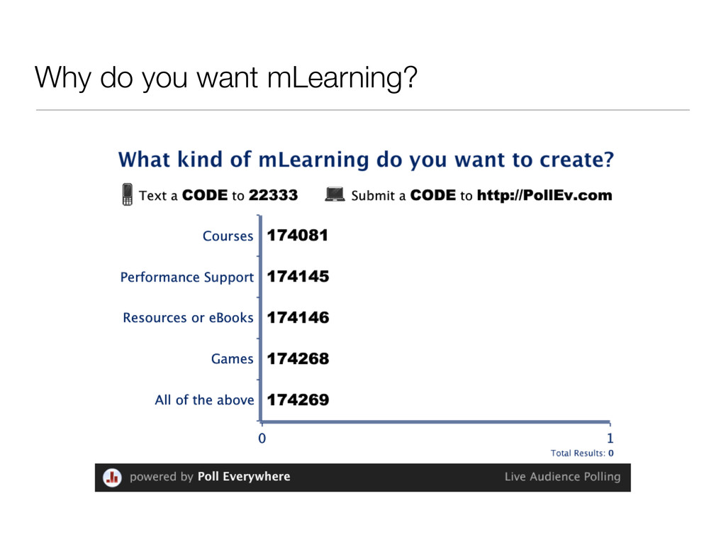 Why do you want mLearning?