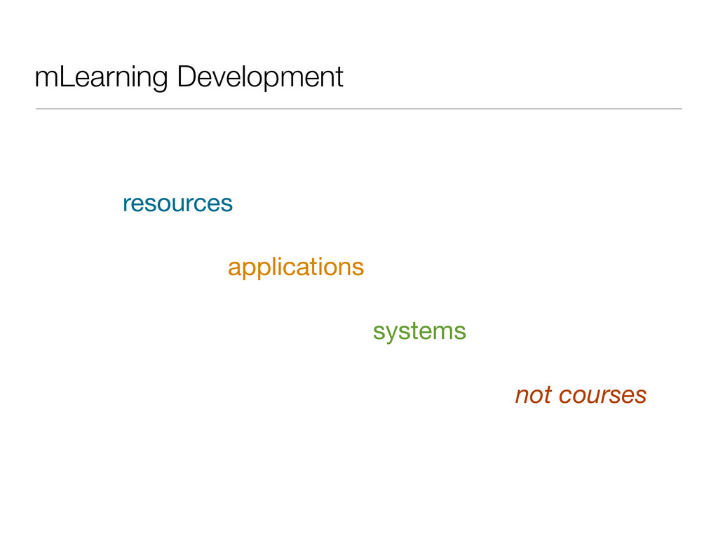 mLearning Development resources applications sy...