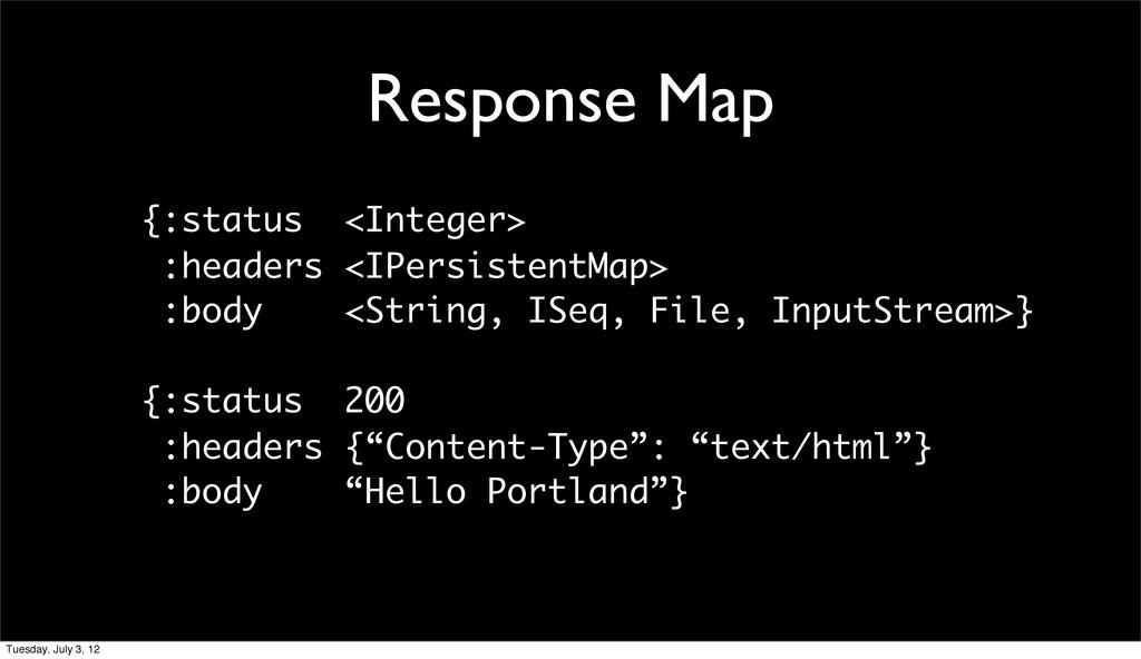 Response Map {:status <Integer> :headers <IPers...