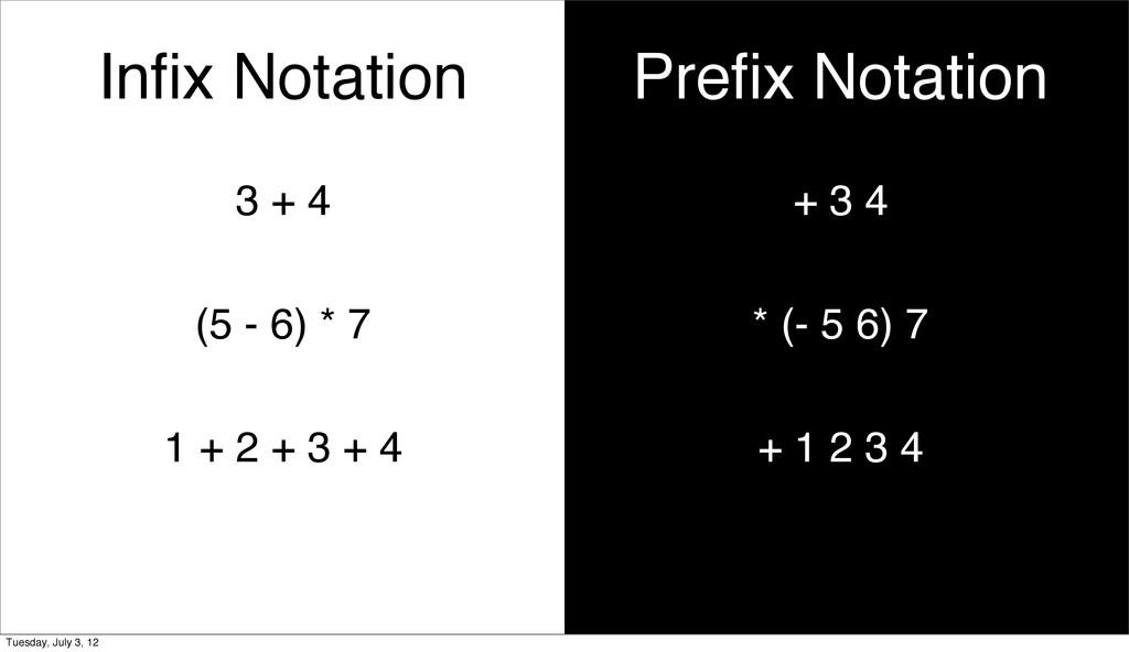 Infix Notation Prefix Notation 3 + 4 + 3 4 (5 - 6...