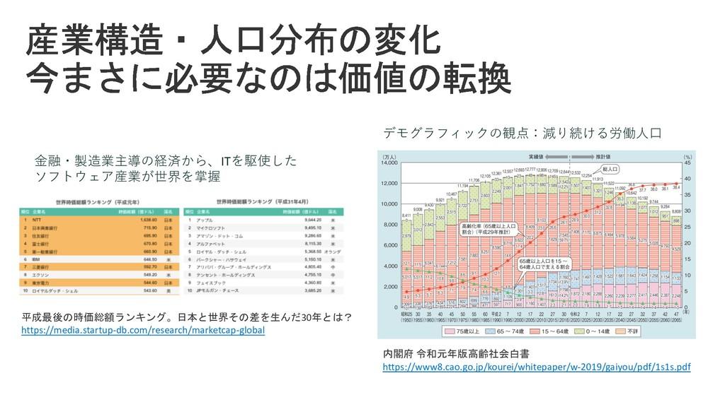 内閣府 令和元年版高齢社会白書 https://www8.cao.go.jp/kourei/w...