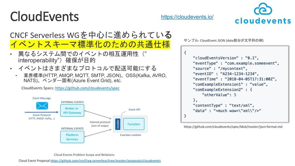 CNCF Serverless WGを中心に進められている イベントスキーマ標準化のための共通...