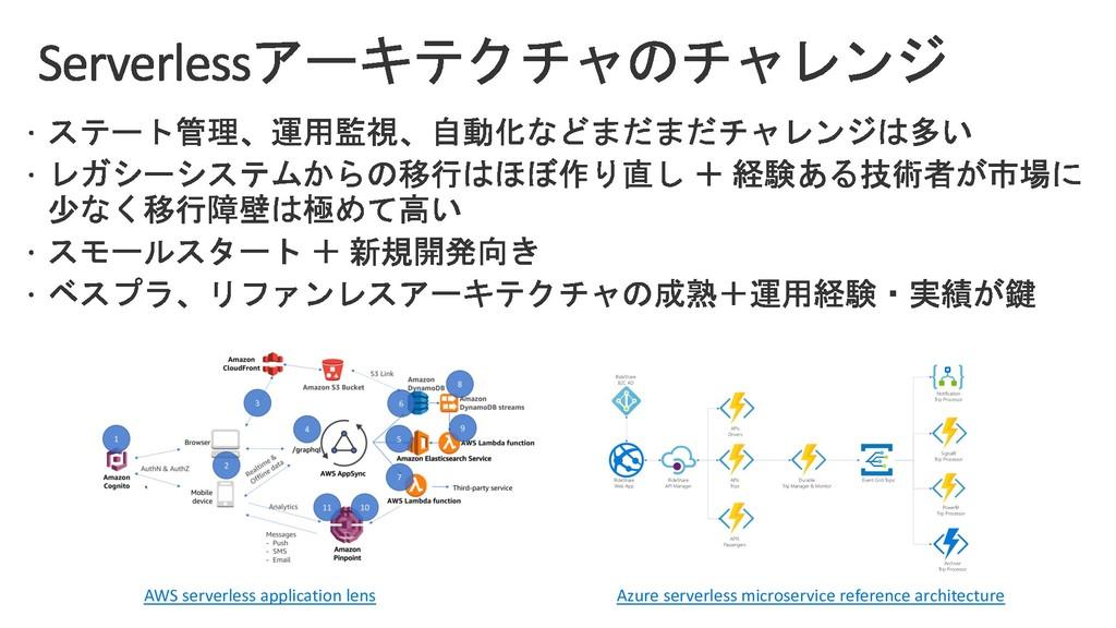 Azure serverless microservice reference archite...