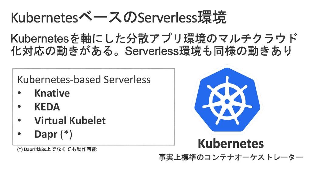 Kubernetes-based Serverless • Knative • KEDA • ...