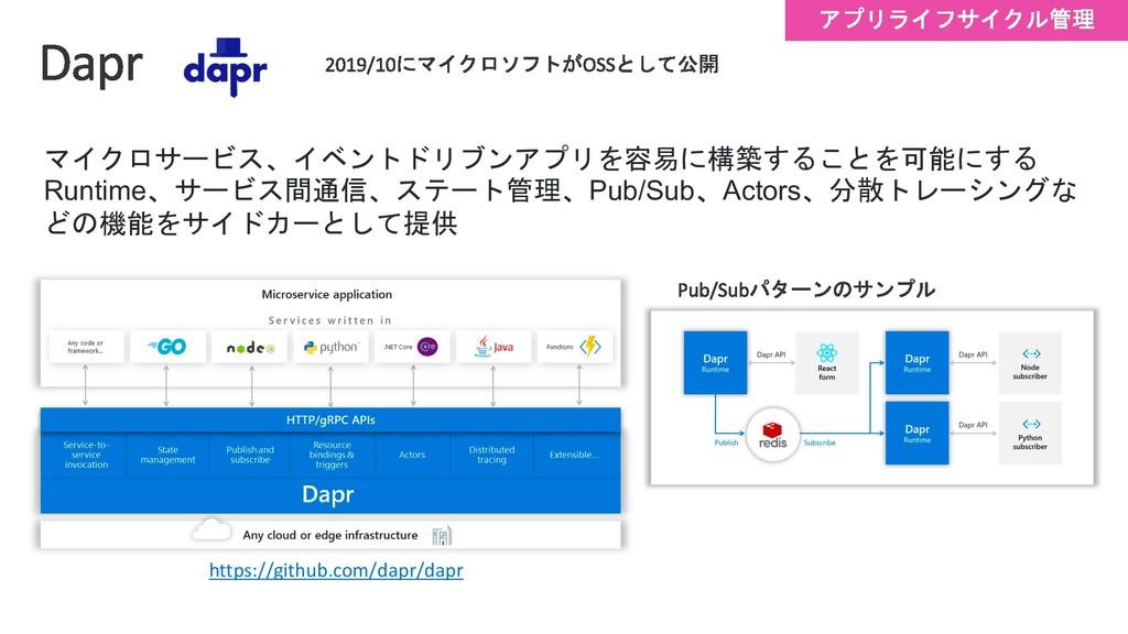 マイクロサービス、イベントドリブンアプリを容易に構築することを可能にする Runtime、サー...