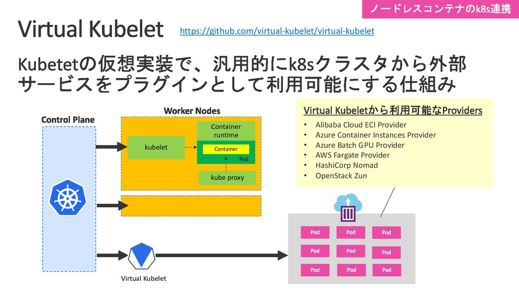 kubelet kube proxy Container Container runtime ...