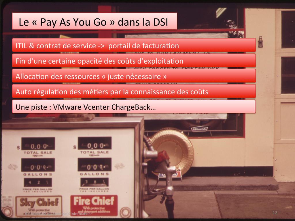Le « Pay As You Go » dans...