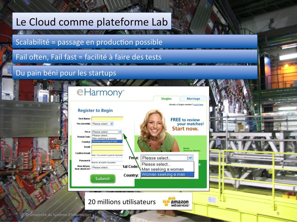 Le Cloud comme plateforme Lab  9...