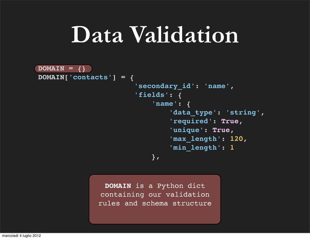Data Validation DOMAIN = {} DOMAIN['contacts'] ...