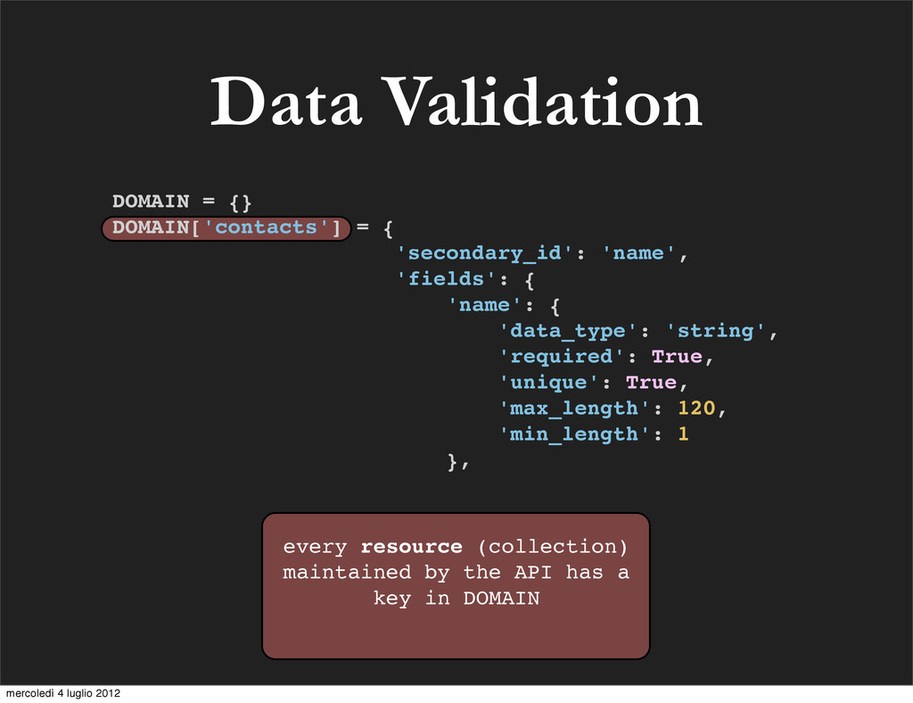 Data Validation every resource (collection) mai...