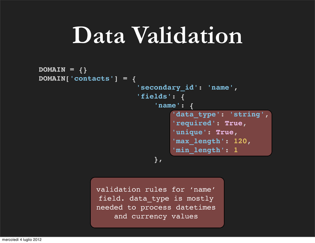 Data Validation validation rules for 'name' fie...