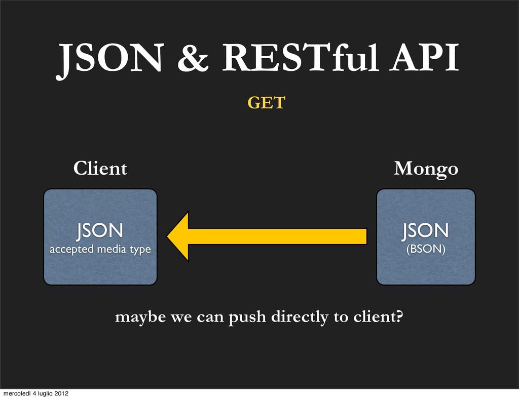JSON & RESTful API JSON accepted media type Cli...