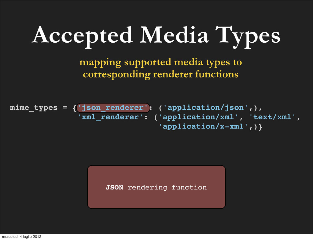 Accepted Media Types mapping supported media ty...