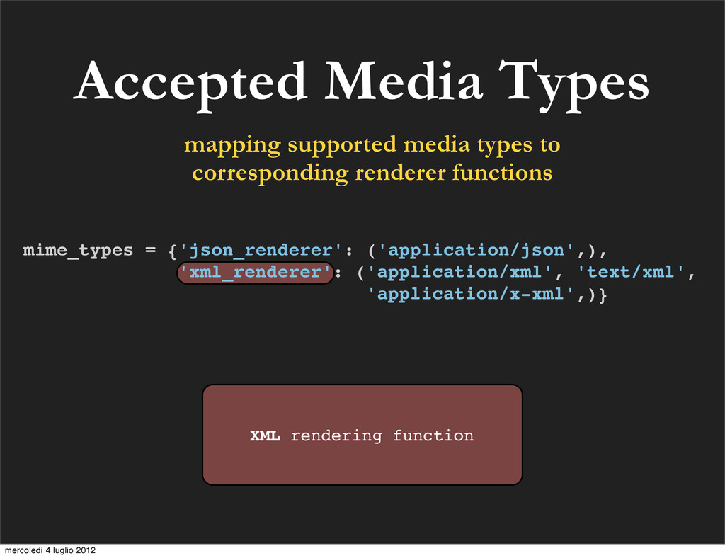Accepted Media Types mime_types = {'json_render...