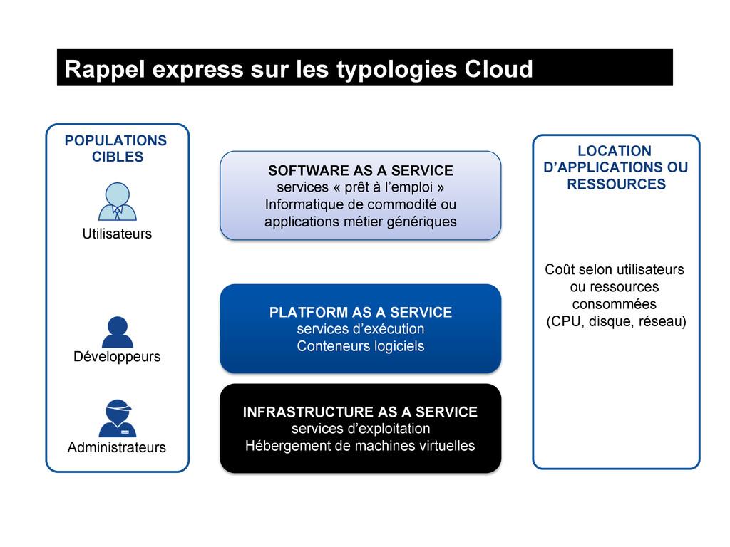 Rappel express sur les typologies Cloud POPULAT...