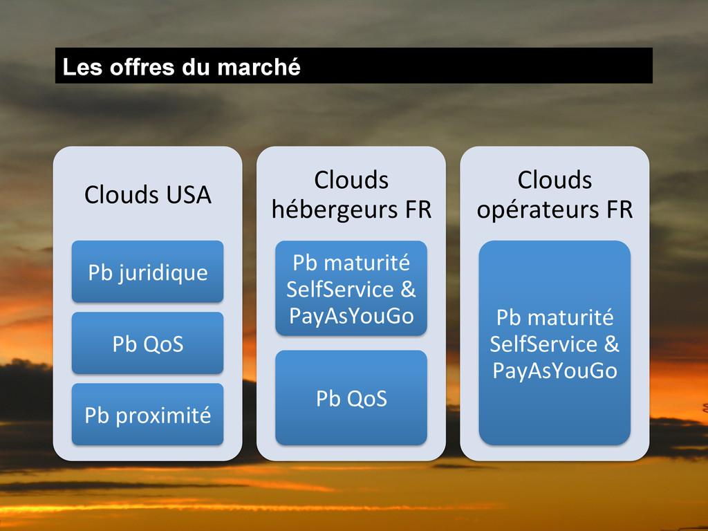 Les offres du marché Clouds USA  Pb ju...