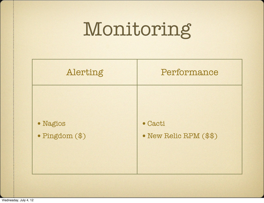 Monitoring Alerting Performance •Nagios •Pingdo...