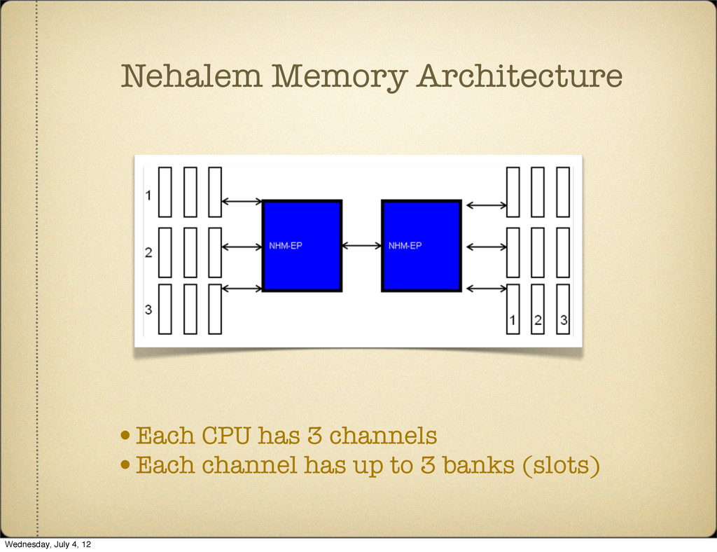 Nehalem Memory Architecture •Each CPU has 3 cha...