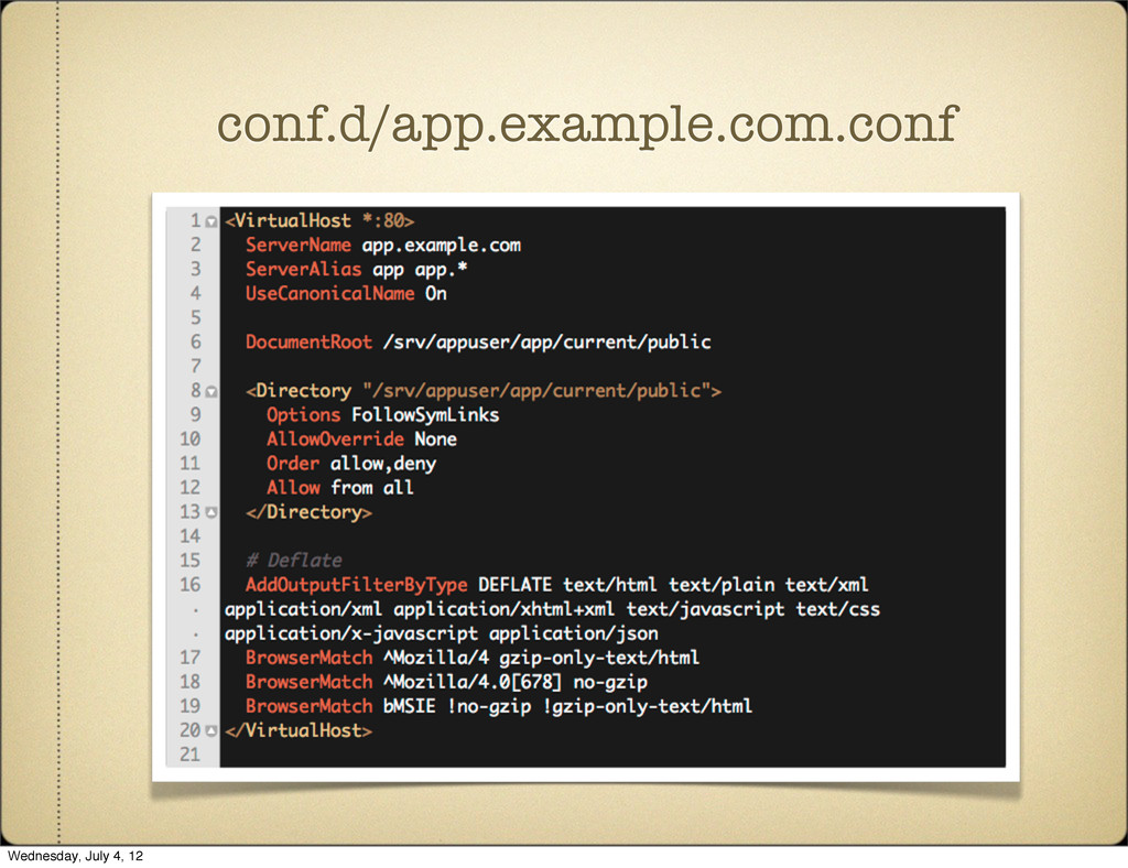 conf.d/app.example.com.conf Wednesday, July 4, ...