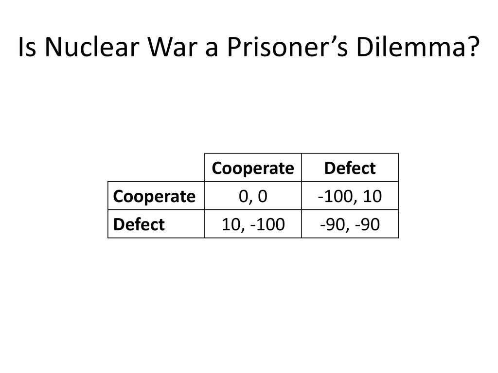 Is Nuclear War a Prisoner's Dilemma? Cooperate ...