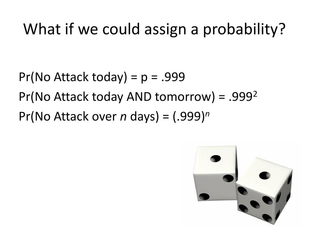 What if we could assign a probability? Pr(No At...