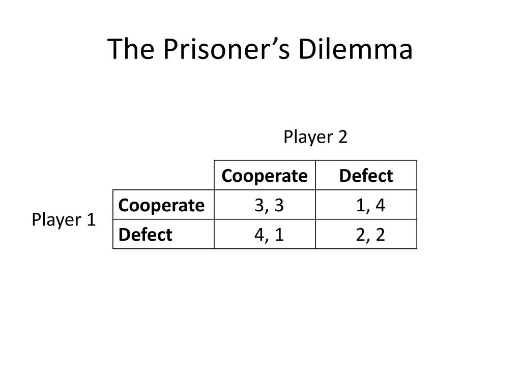 The Prisoner's Dilemma Cooperate Defect Coopera...