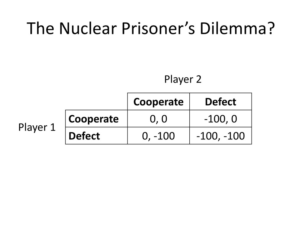 The Nuclear Prisoner's Dilemma? Cooperate Defec...