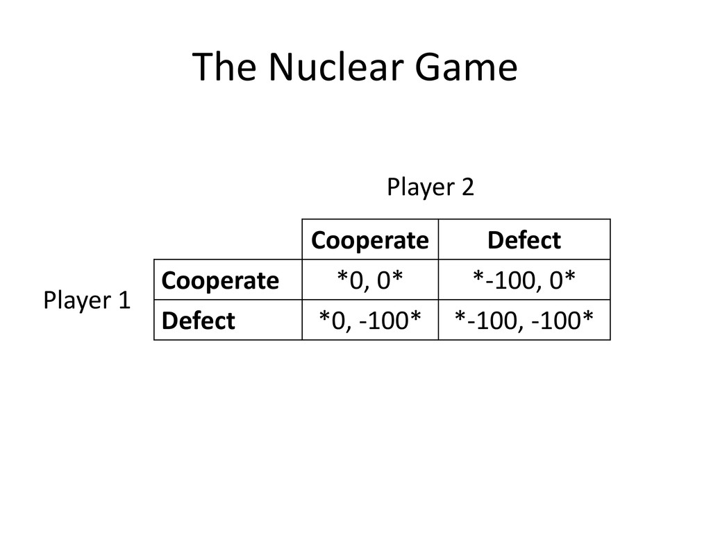 The Nuclear Game Cooperate Defect Cooperate *0,...