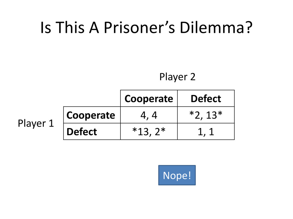 Is This A Prisoner's Dilemma? Cooperate Defect ...