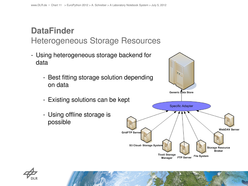 DataFinder Heterogeneous Storage Resources - Us...