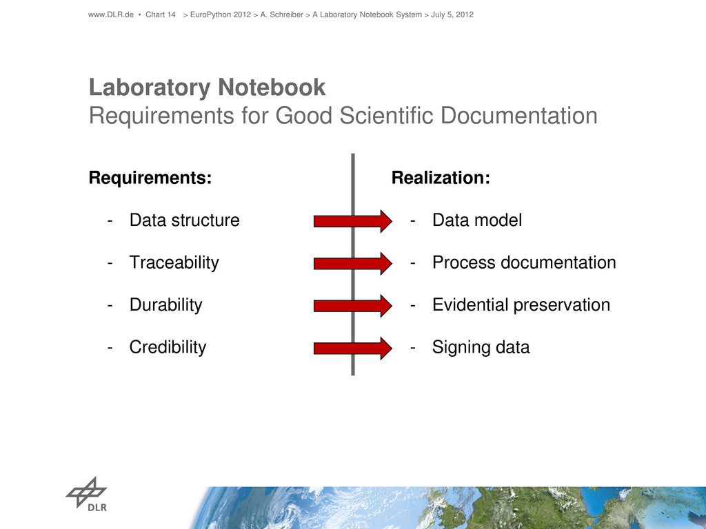 Laboratory Notebook Requirements for Good Scien...