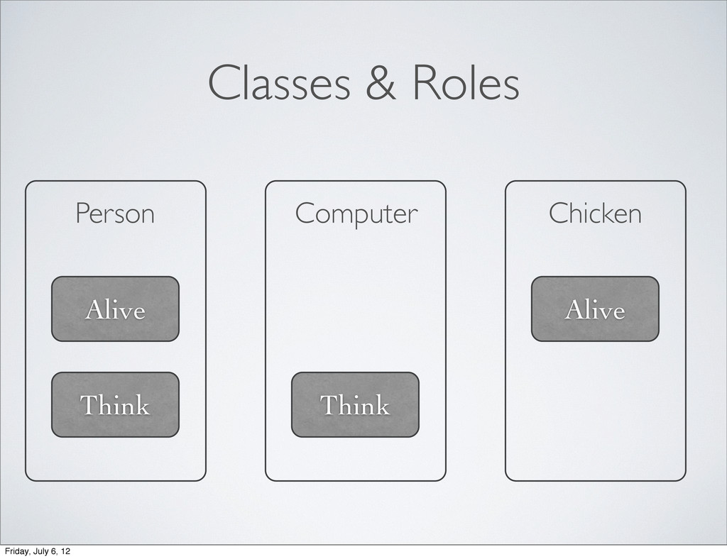 Classes & Roles Alive Think Think Alive Person ...